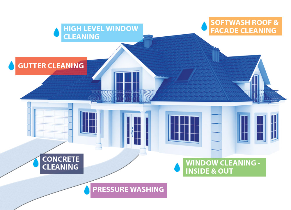 House Window Cleaning Services